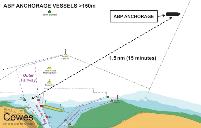 ABP anchorage - Alpha Anchorage - for vessels over 150m