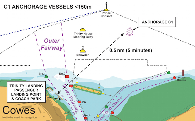C1 anchorage for vessels under 150m