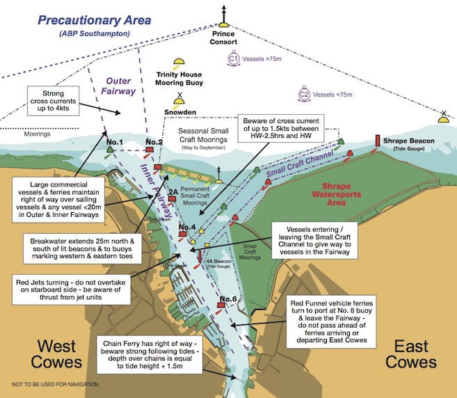 Diagram of the approaches to Cowes, fairways, and cautions