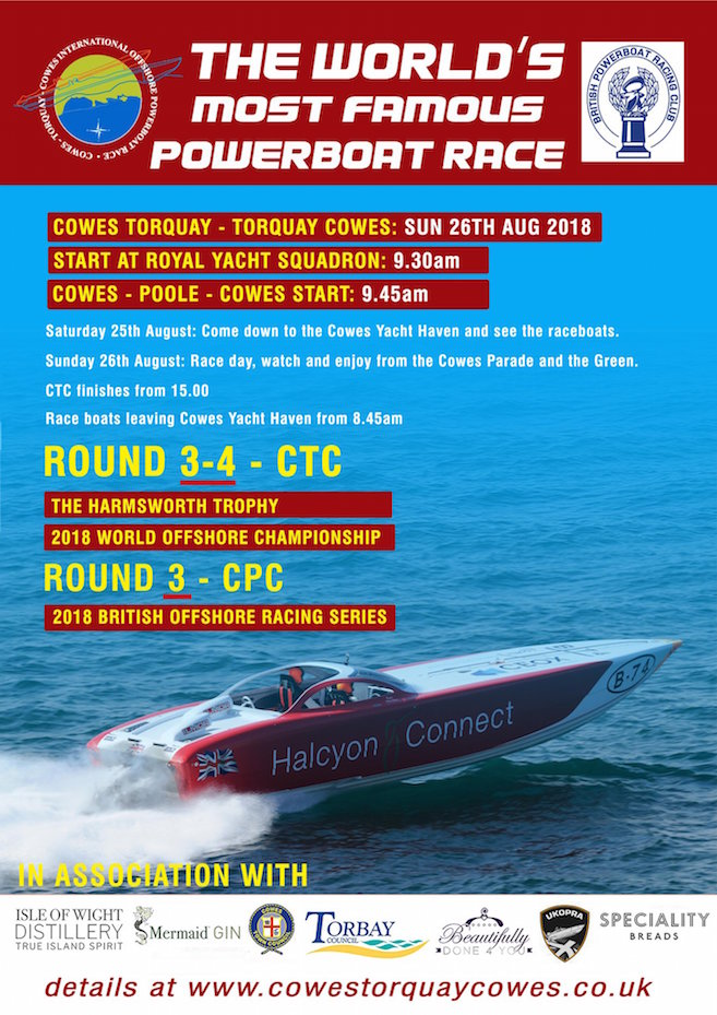 Powerboat poster