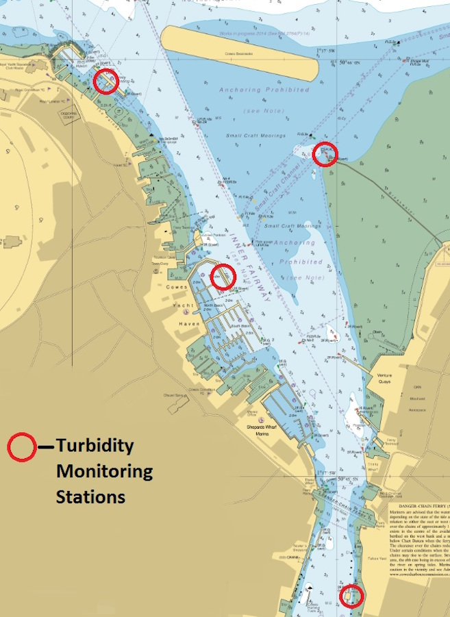 Turbidity monitoring stations